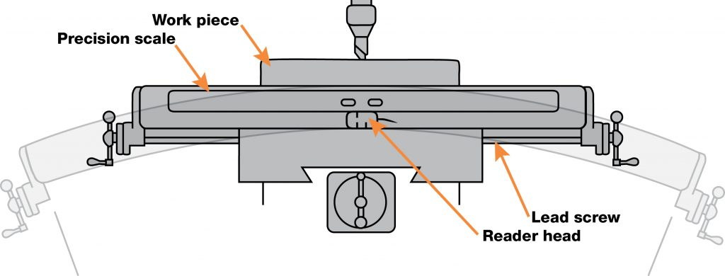 machine tool errors